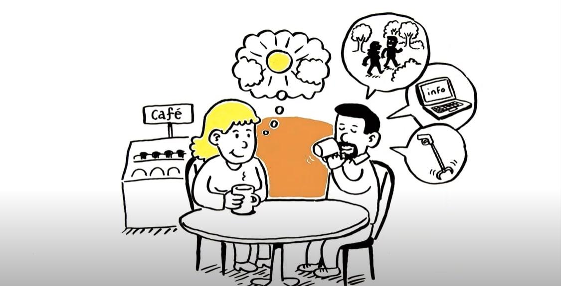 Piirroskuva. Nainen ja mies keskustelevat pöydän ääressä. Miehen puhekuplissa on kolme kuvaa: kaksi ihmistä kävelee metsässä, tietokoneen ruutu, jolla lukee info ja apuväline. Naisen ajatuskuplassa on aurinko, joka tulee esiin pilven takaa.